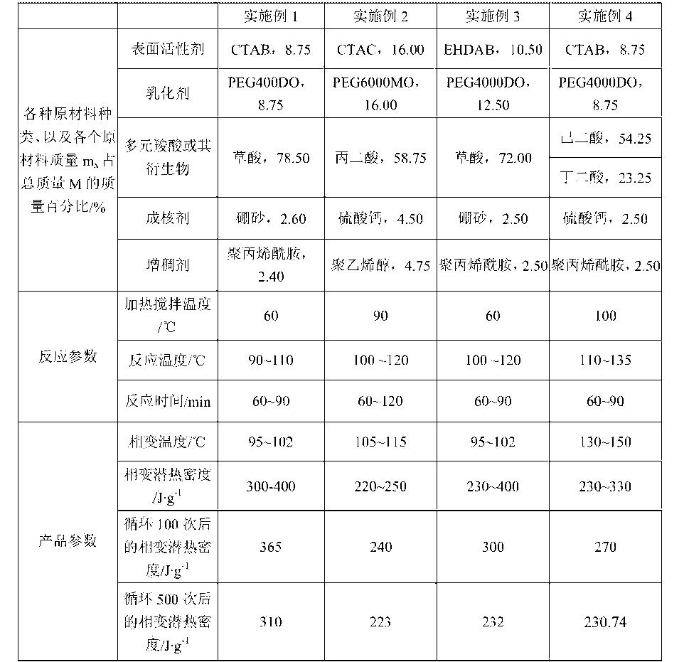 Figure CN105368403AD00071