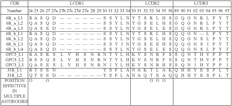 Figure US20110076275A1-20110331-C00002