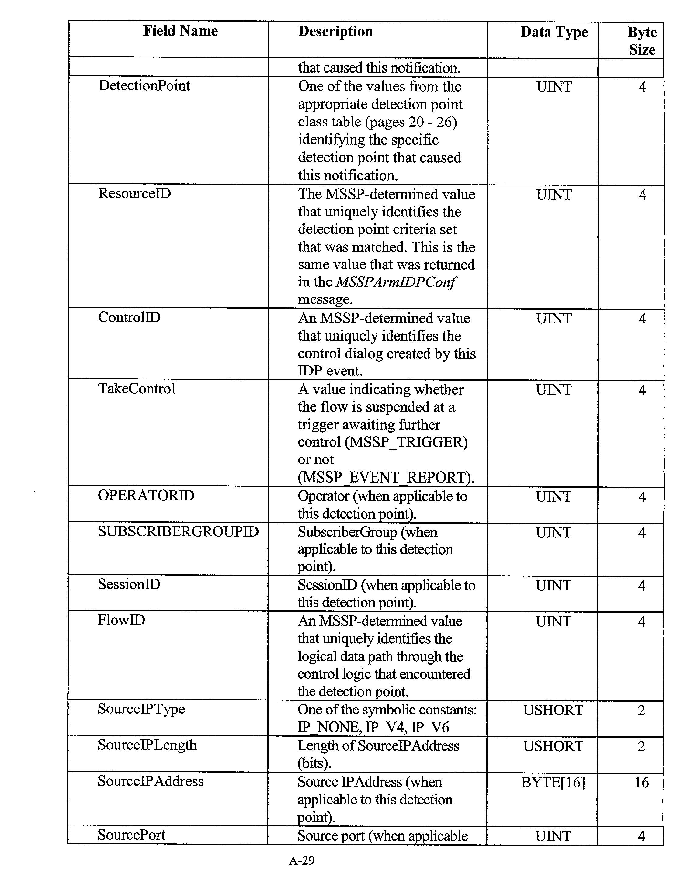 Figure US20030177283A1-20030918-P00029