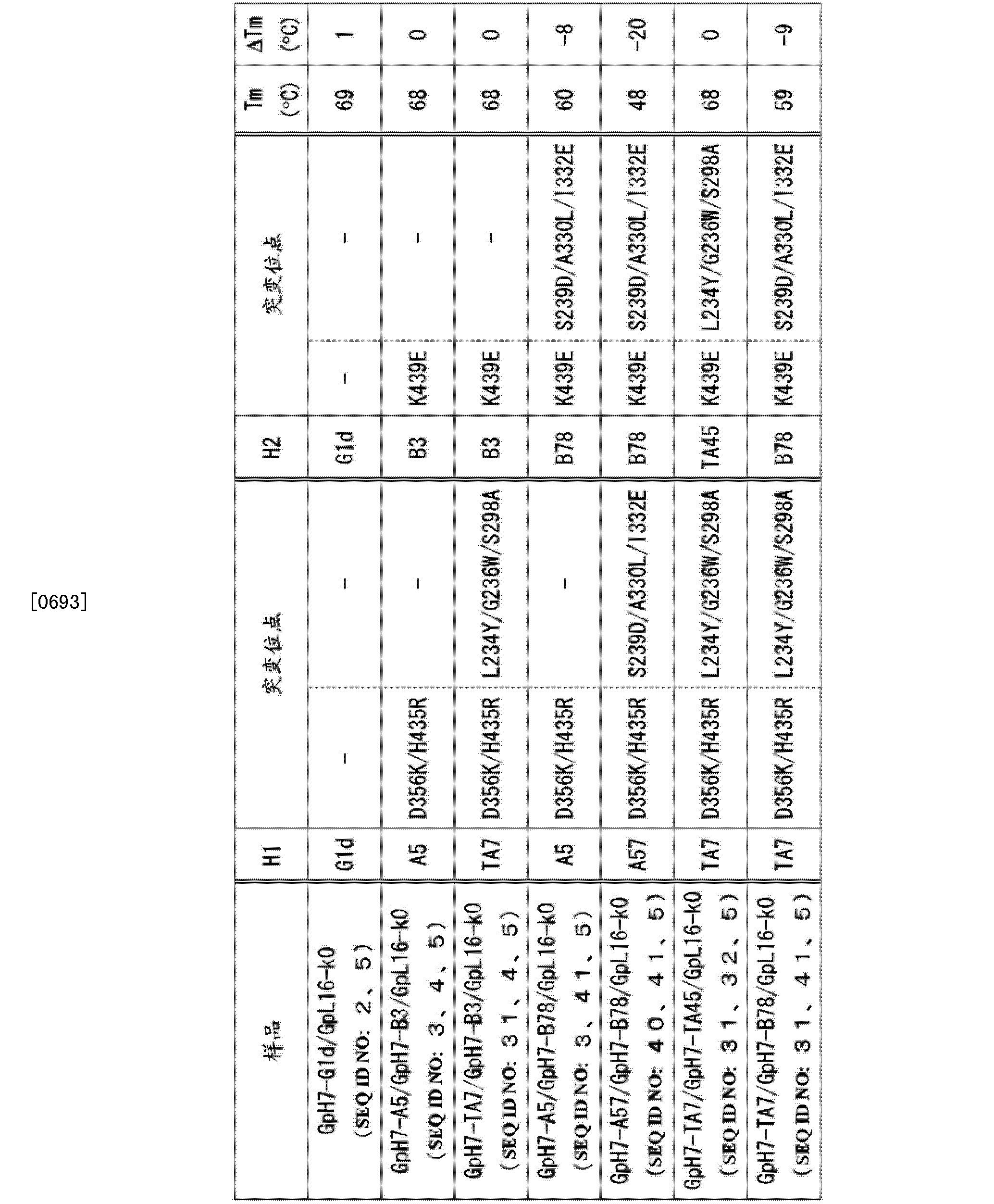 Figure CN103827300AD01251