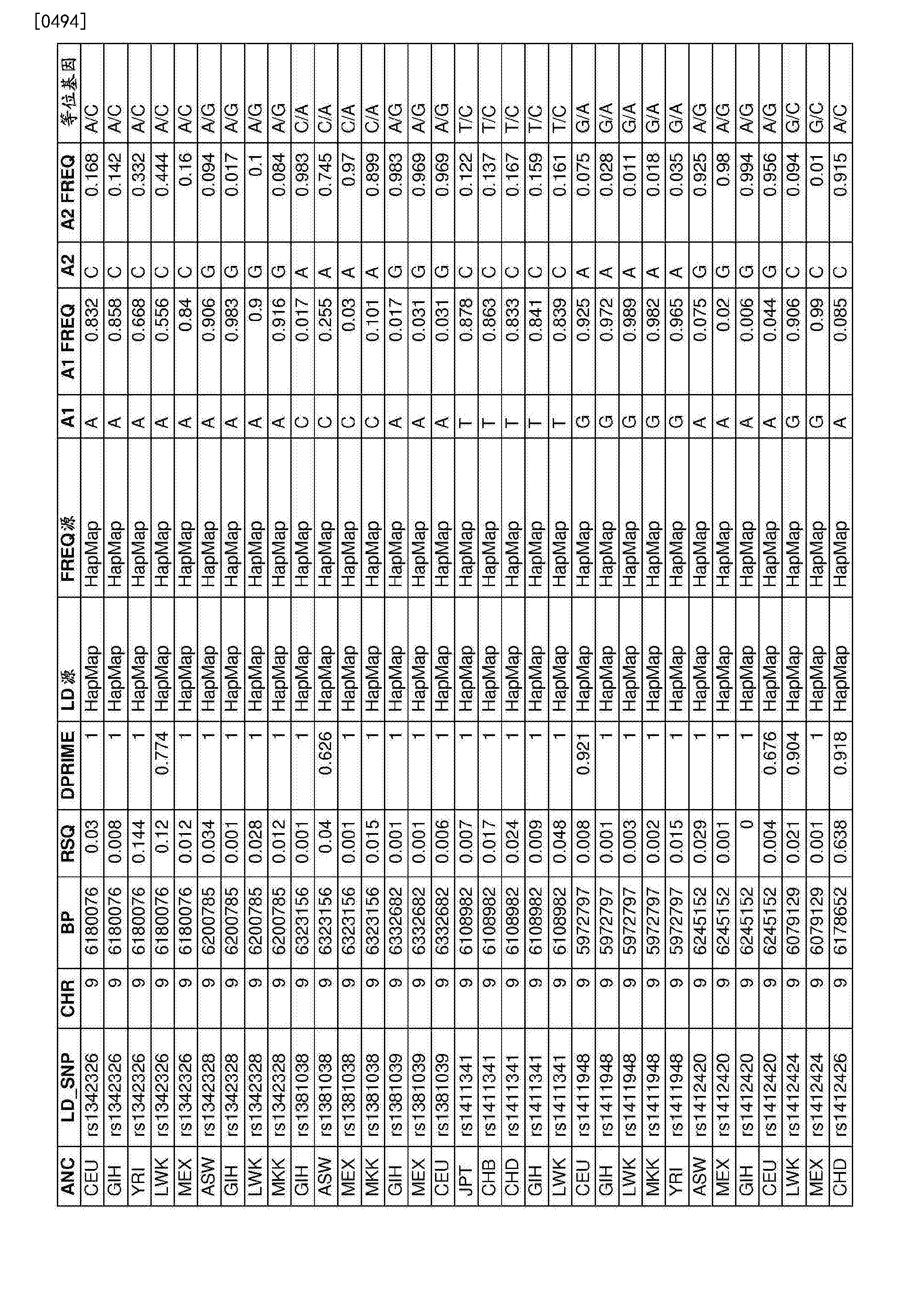 Figure CN107109494AD01651