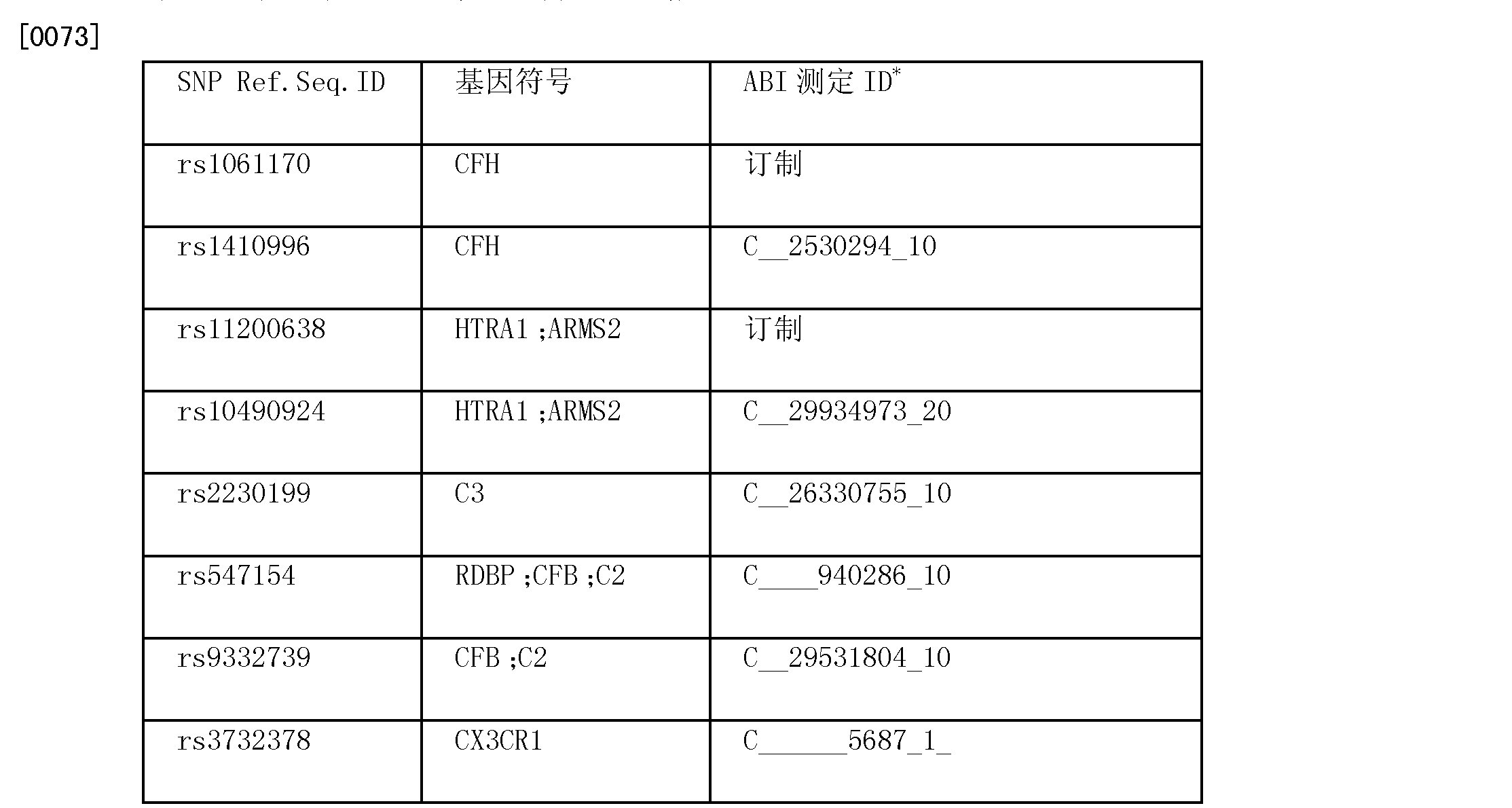 Figure CN102203296BD00142