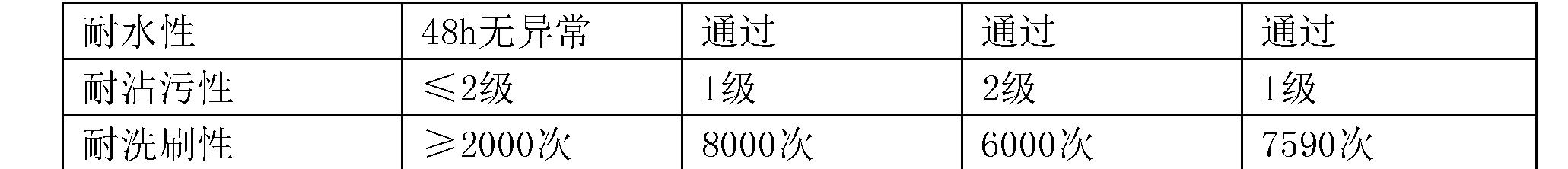 Figure CN105219195BD00111