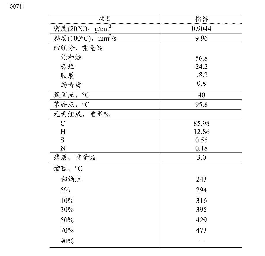 Figure CN105363444AD00111