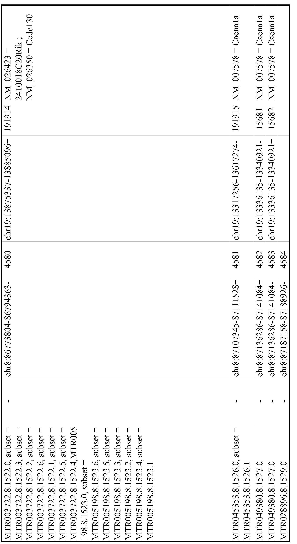 Figure imgf000850_0001