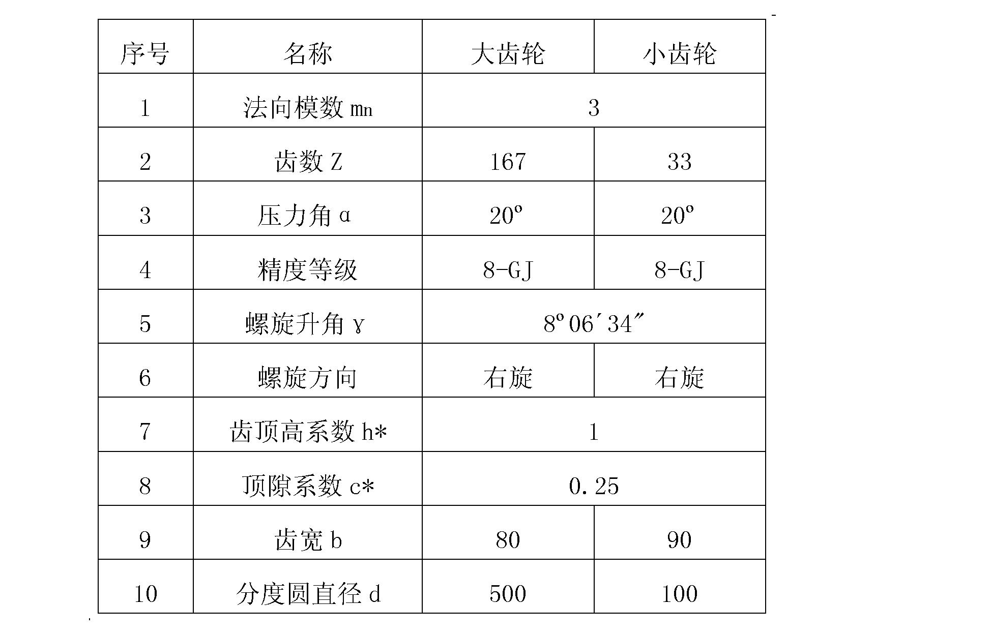 Figure CN102371500AD00071