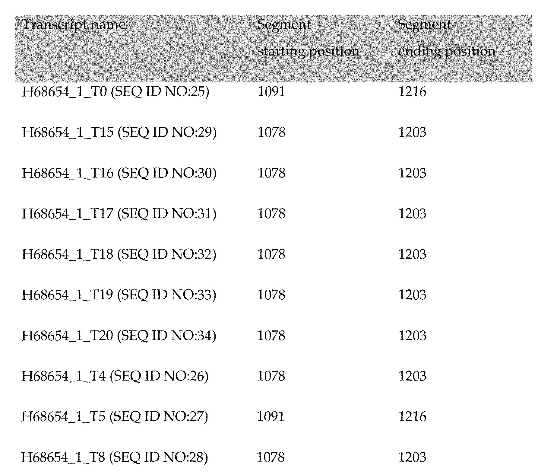 Figure imgf000415_0001