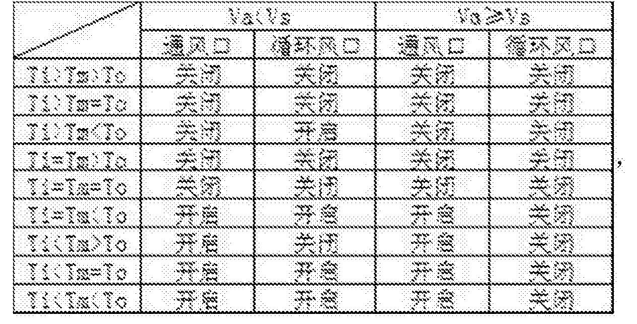 Figure CN106284854AD00072