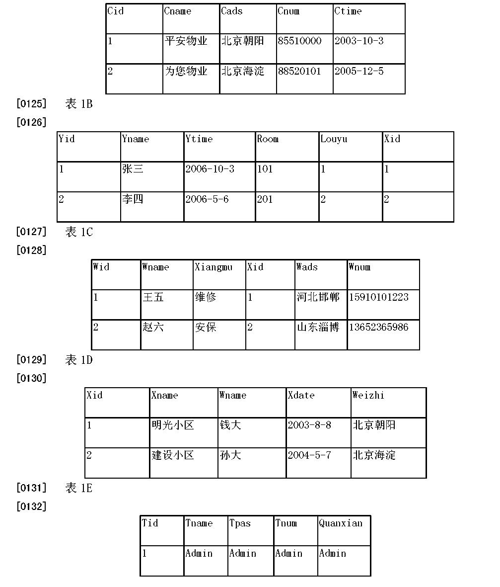 Figure CN105446828AD00111