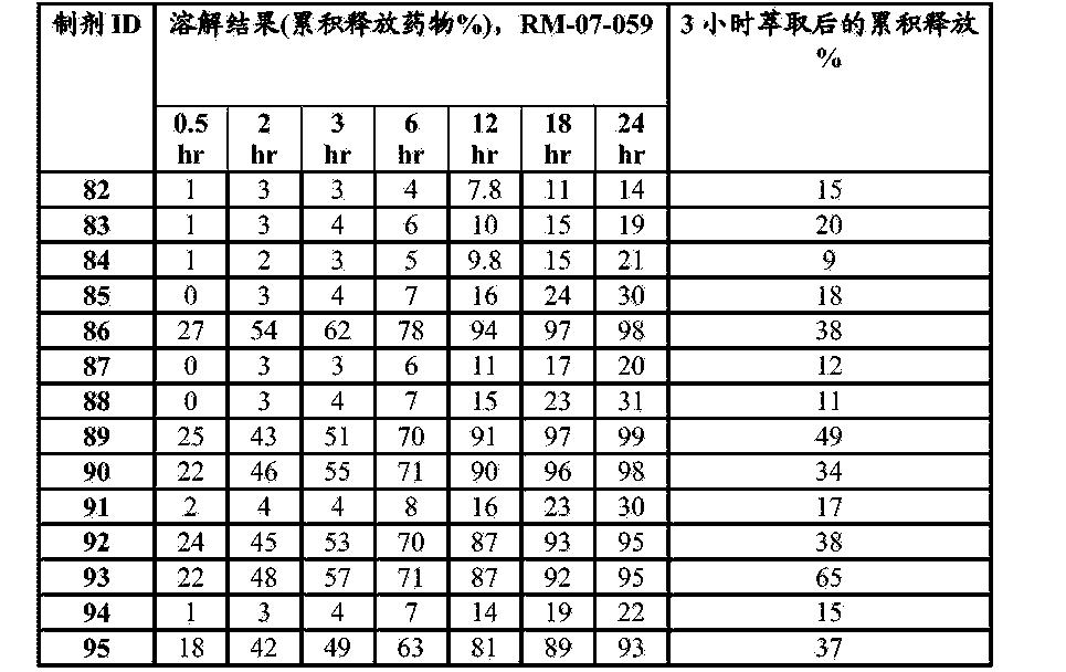 Figure CN105120659AD01071