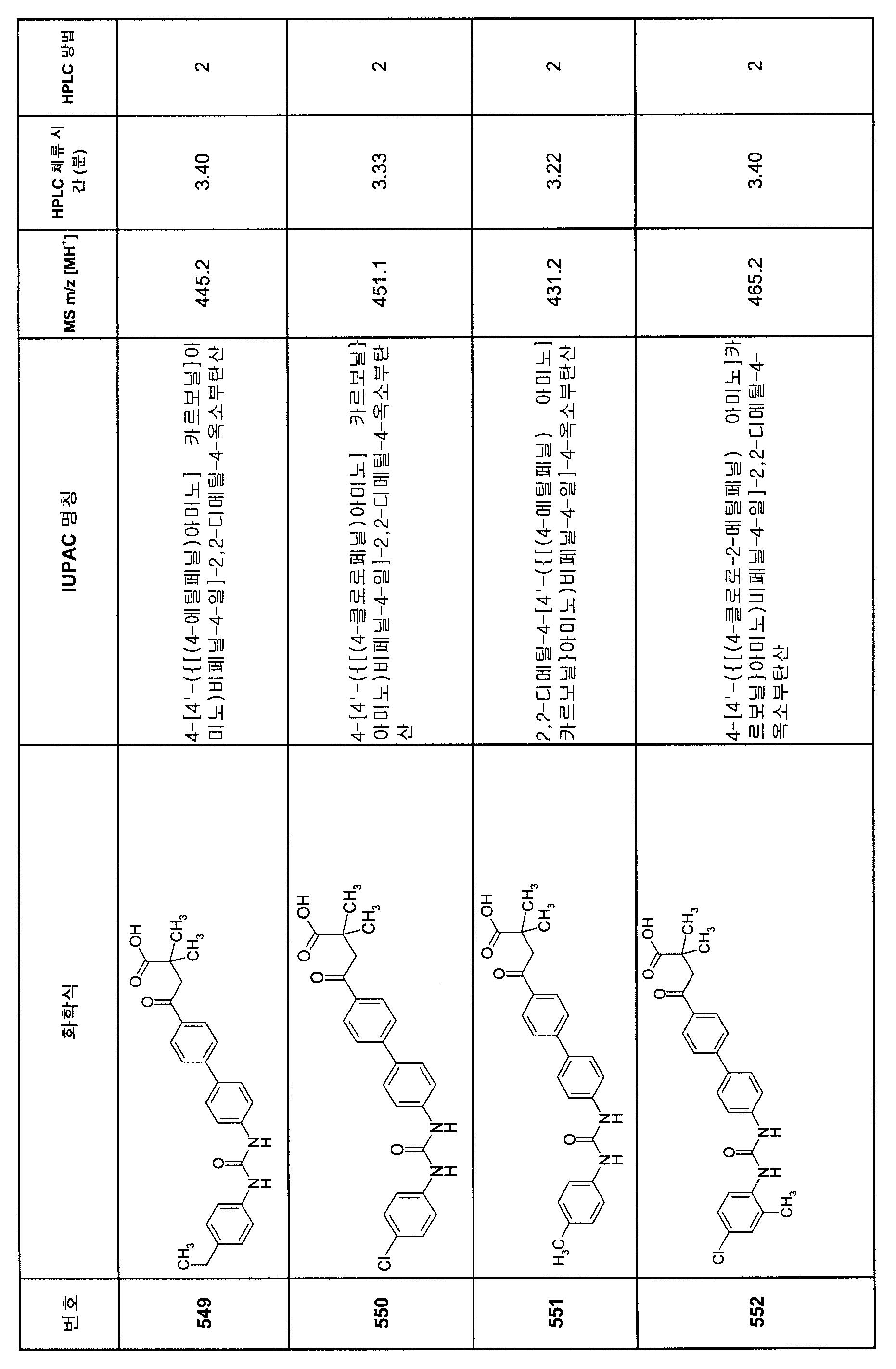 Figure 112007082249387-PCT00322