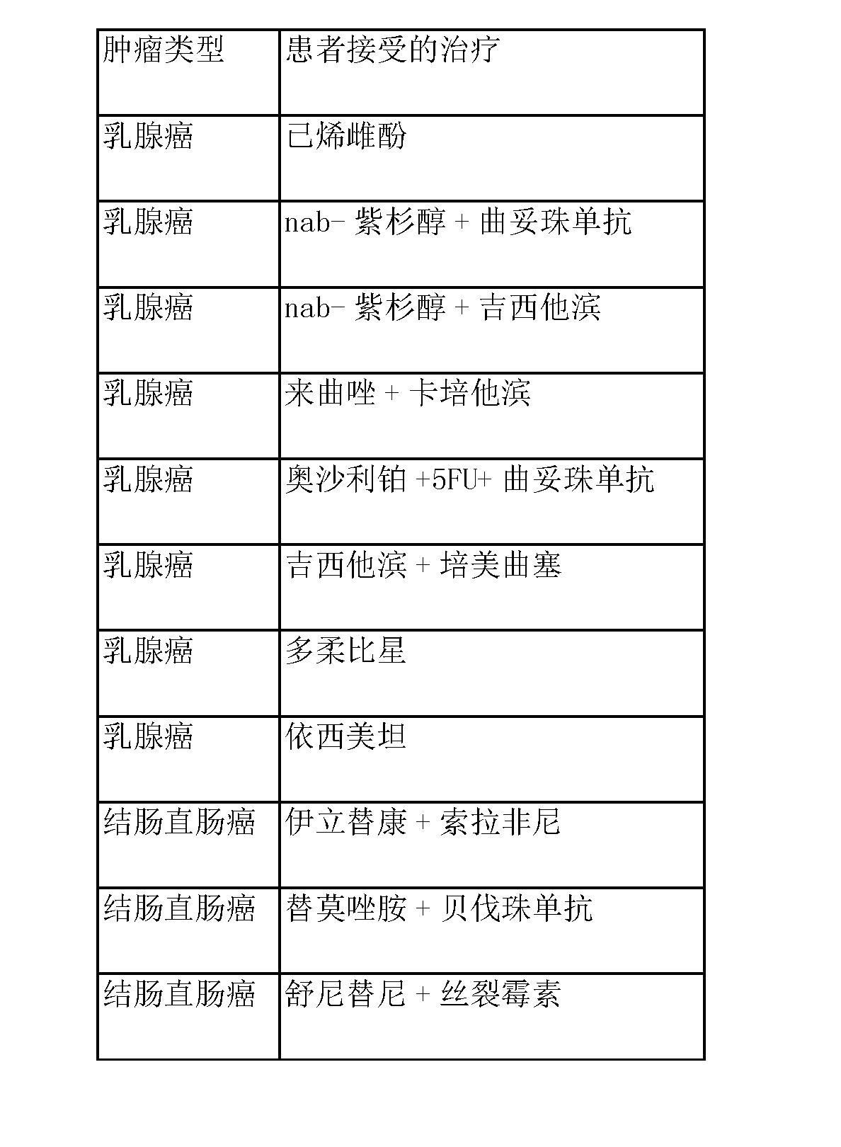 Figure CN104878086AD01252