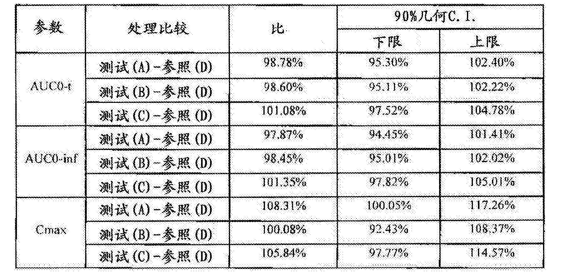 Figure CN107205954AD00332