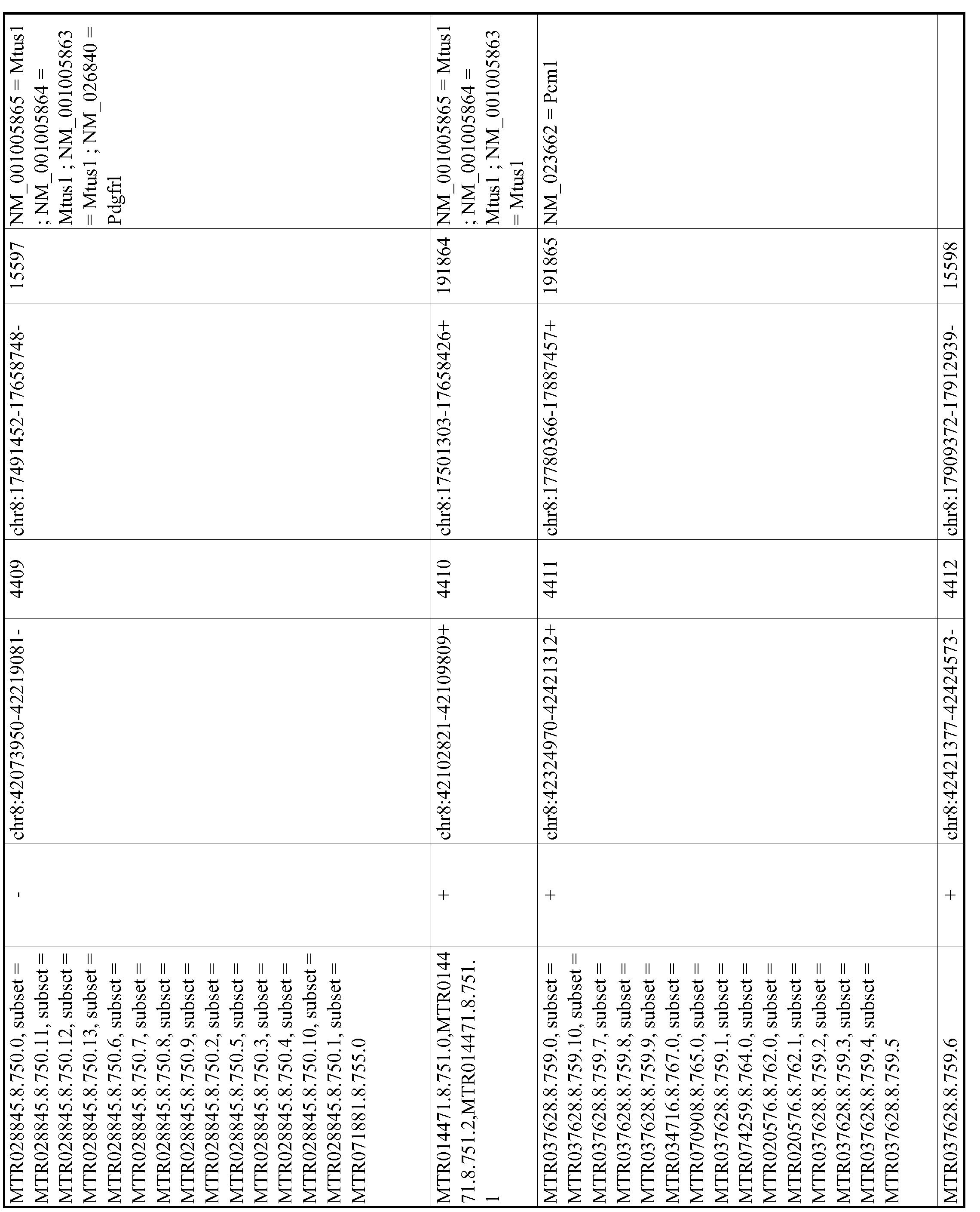 Figure imgf000823_0001