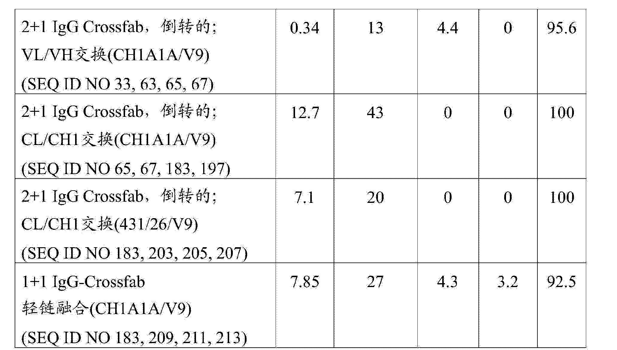 Figure CN103748114AD00621