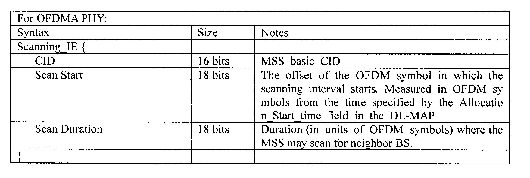 Figure 112003015771222-pat00010