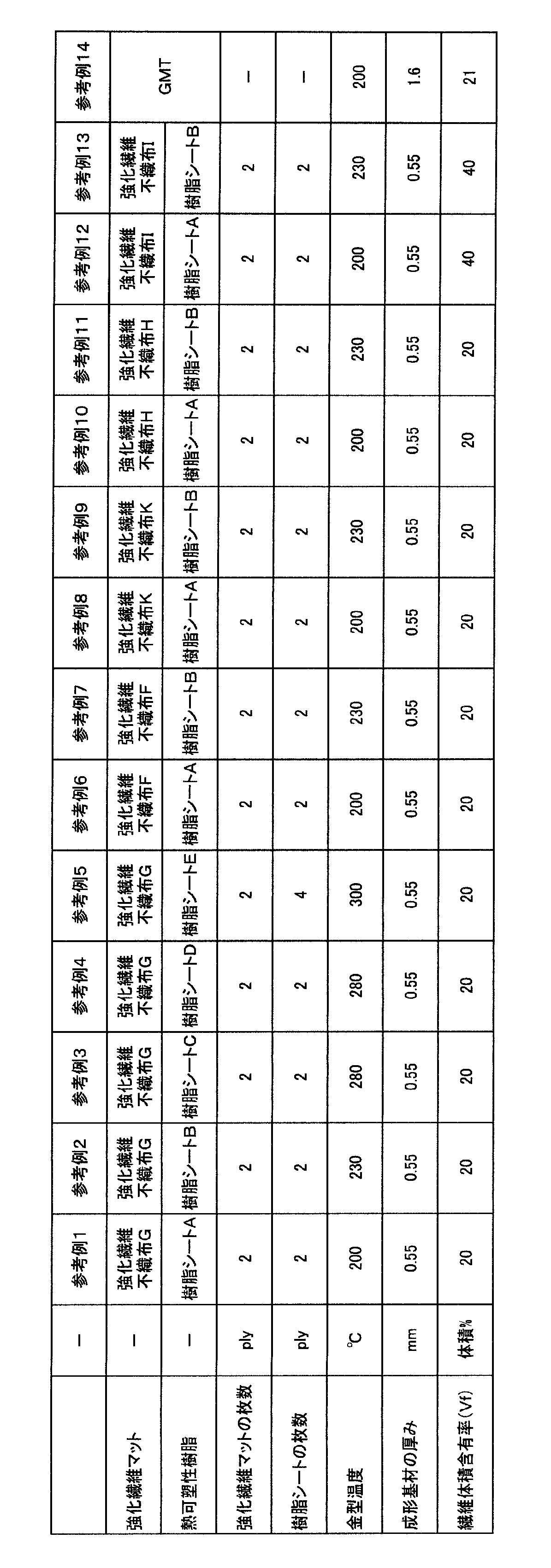 Wo2014103658a1 Fiber Reinforced Resin Sheet Integrated Molded Instrument Air Dryer Symbol Additionally Relay Schematic In Figure Jpoxmldoc01 Appb T000008