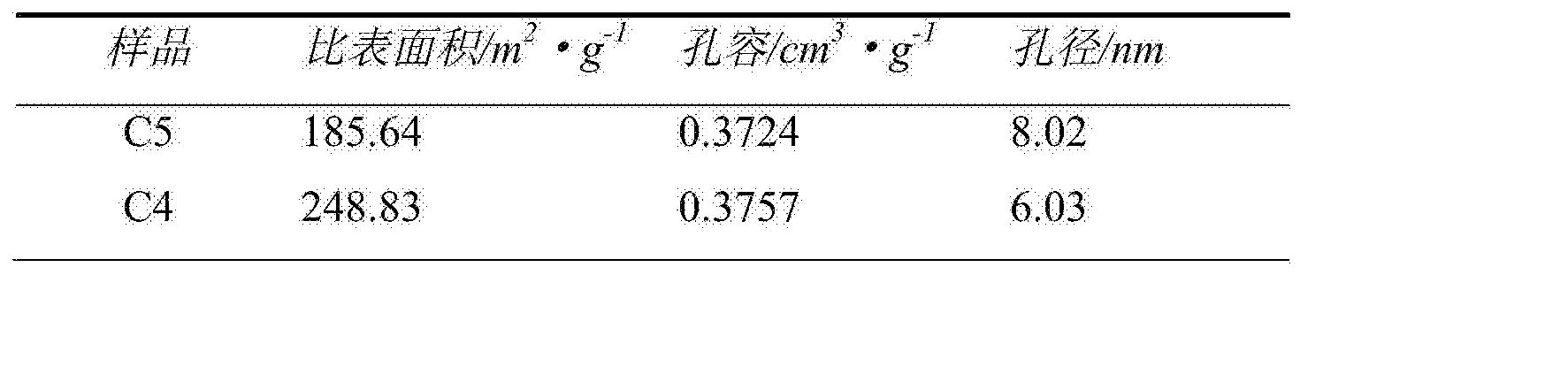 Figure CN104646022BD00061