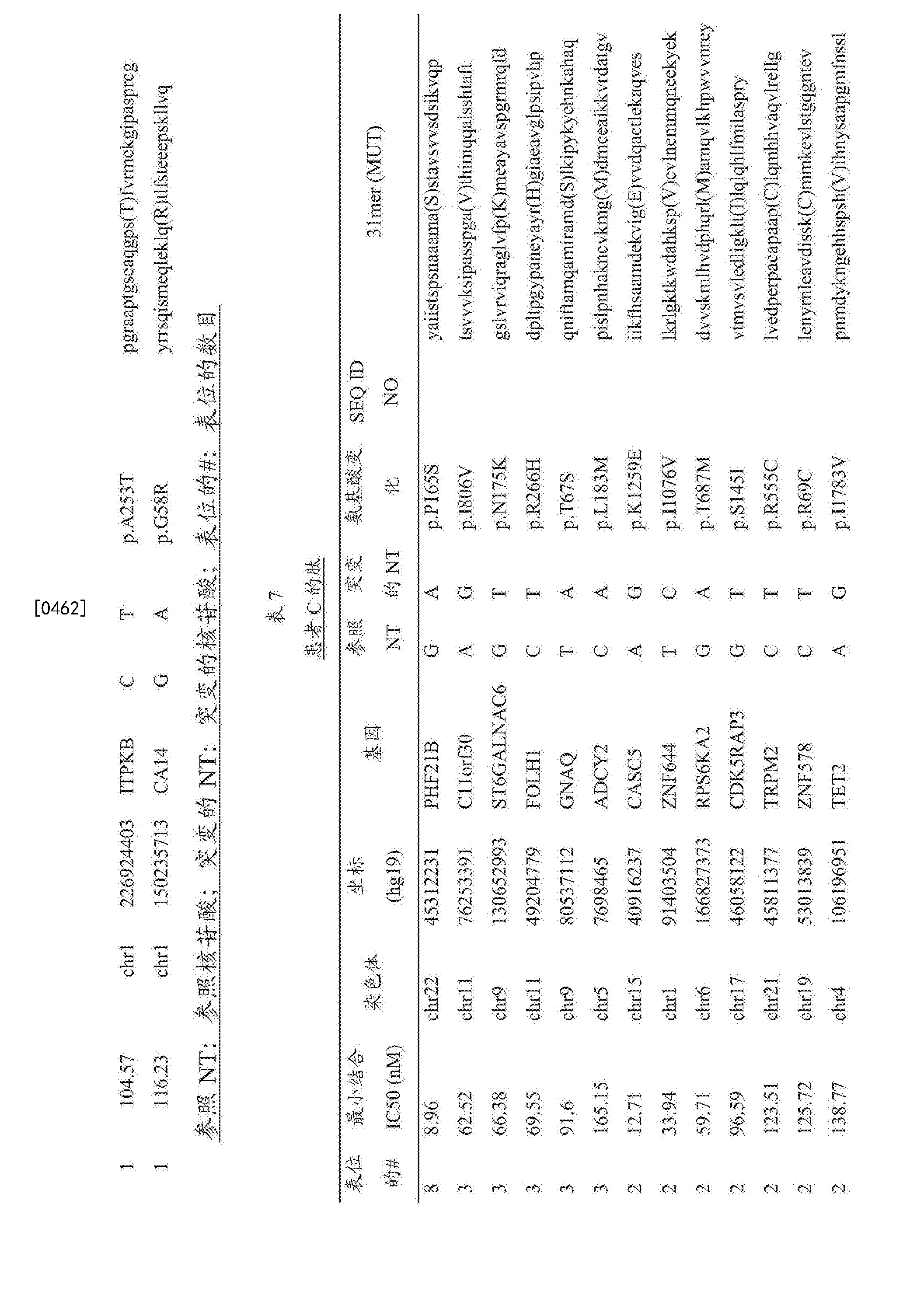 Figure CN107847572AD00851