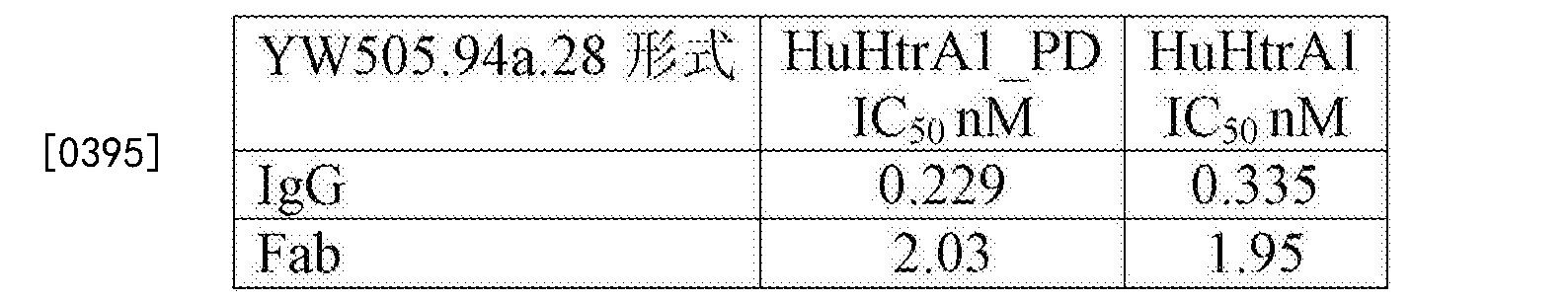 Figure CN103917556BD00471