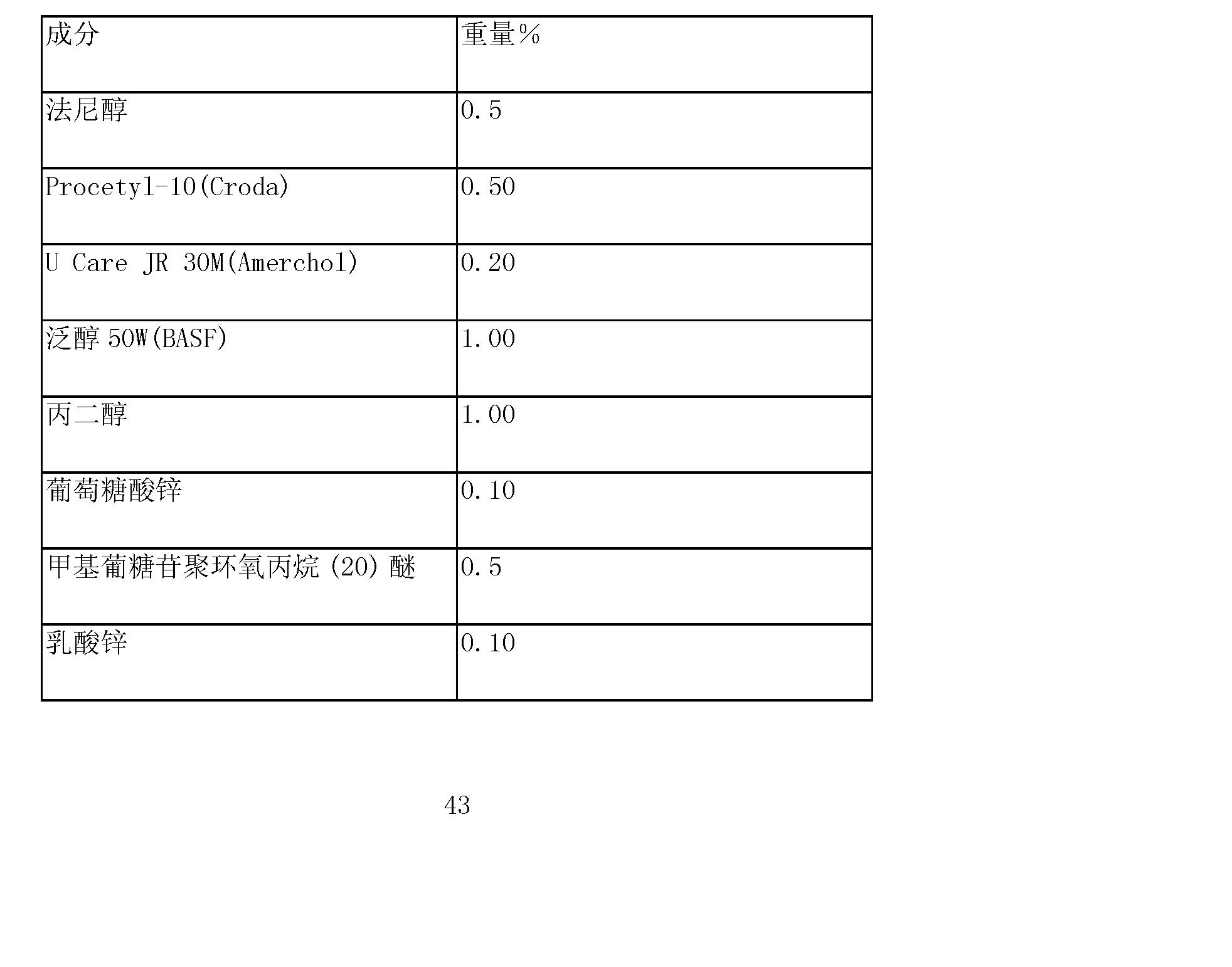 Figure CN101163455BD00432