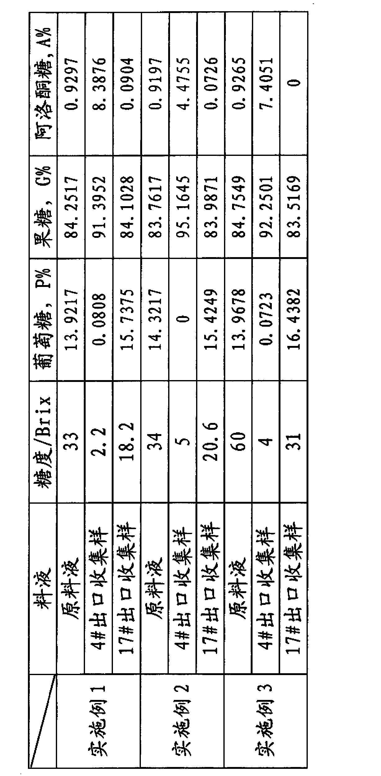 Figure CN102876817BD00051