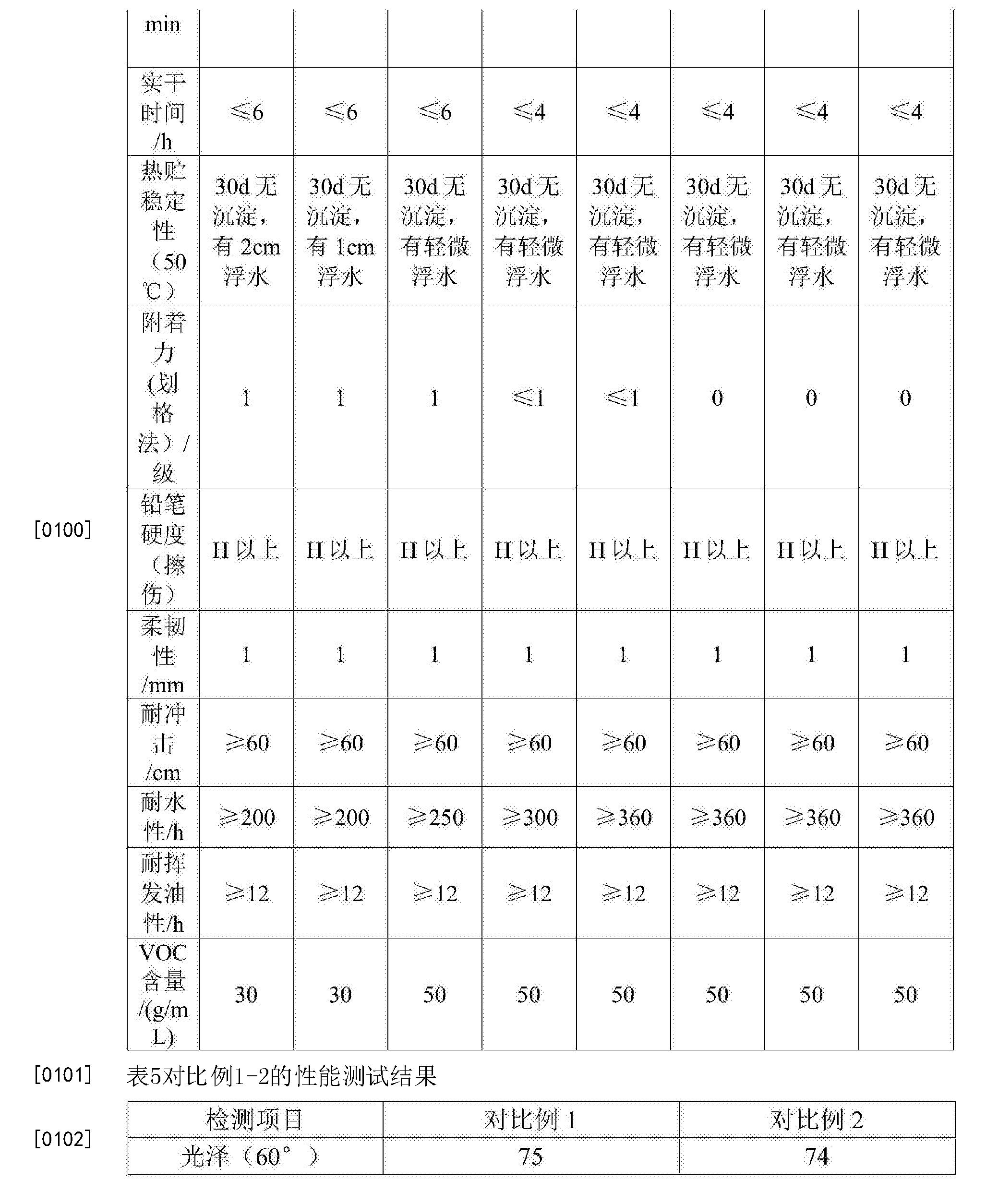 Figure CN107365549AD00121