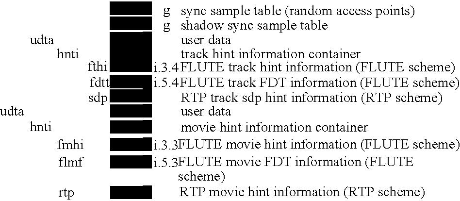 Figure US20090313293A1-20091217-C00003