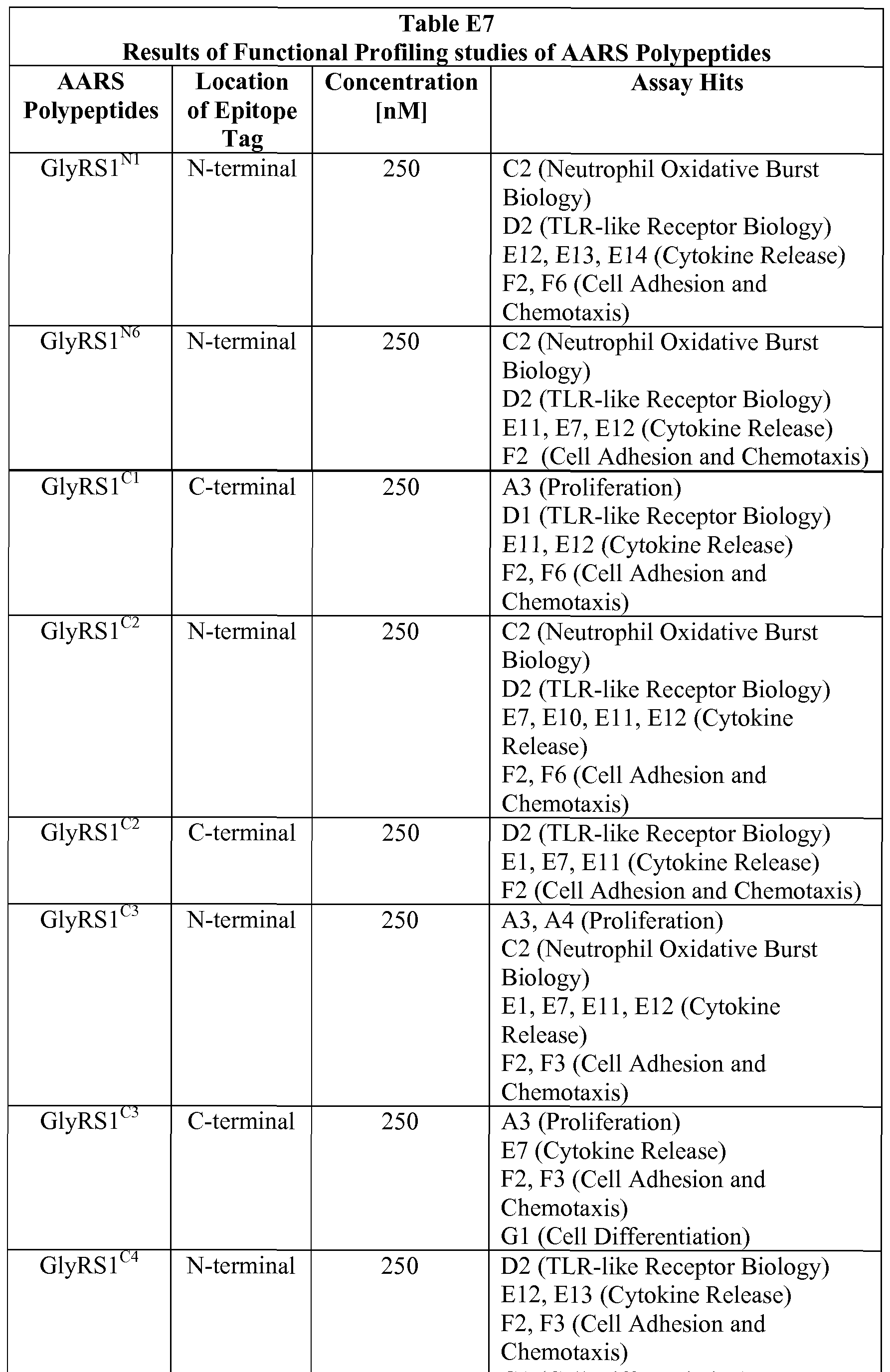 Figure imgf000248_0001