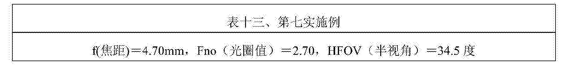 Figure CN104808316BD00282