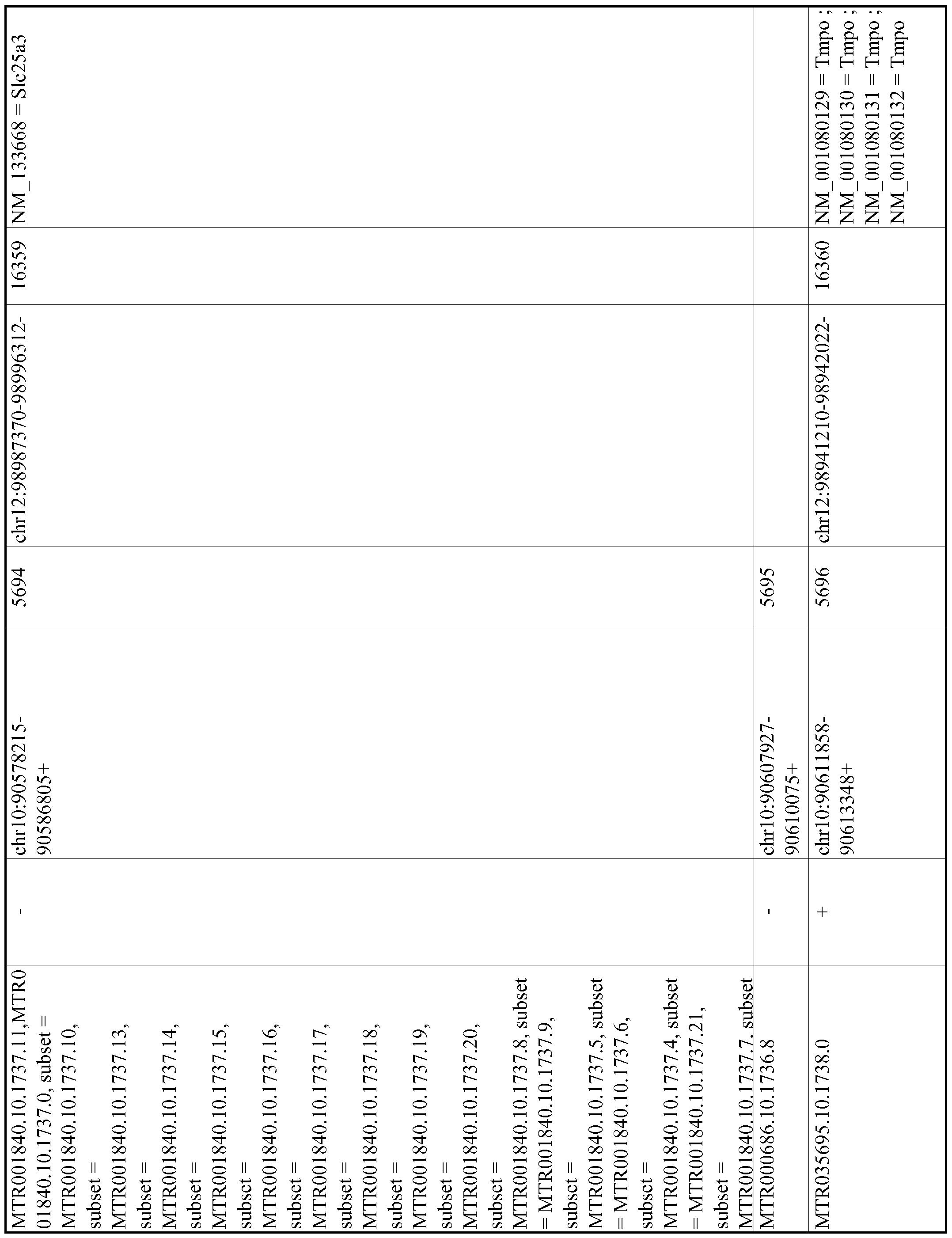 Figure imgf001027_0001