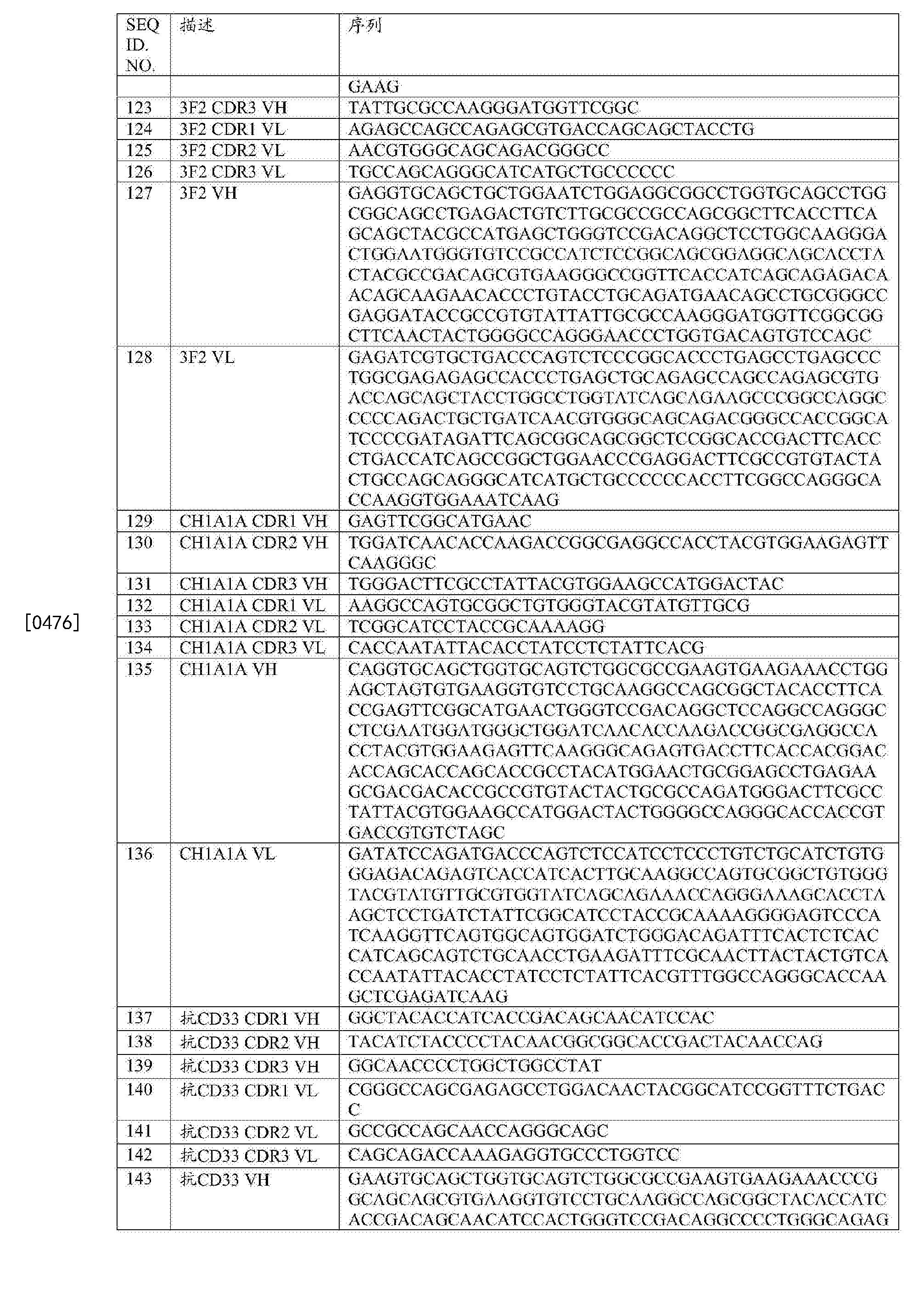 Figure CN103889452BD00711