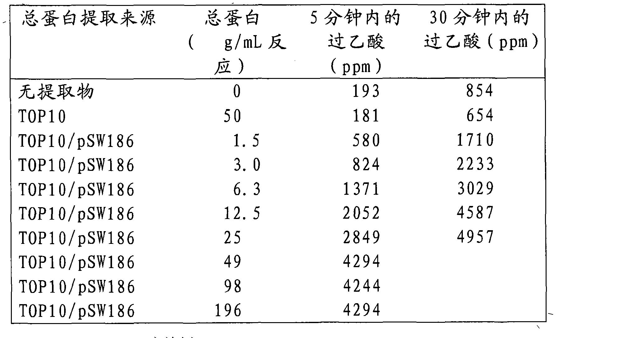 Figure CN101326288BD00322
