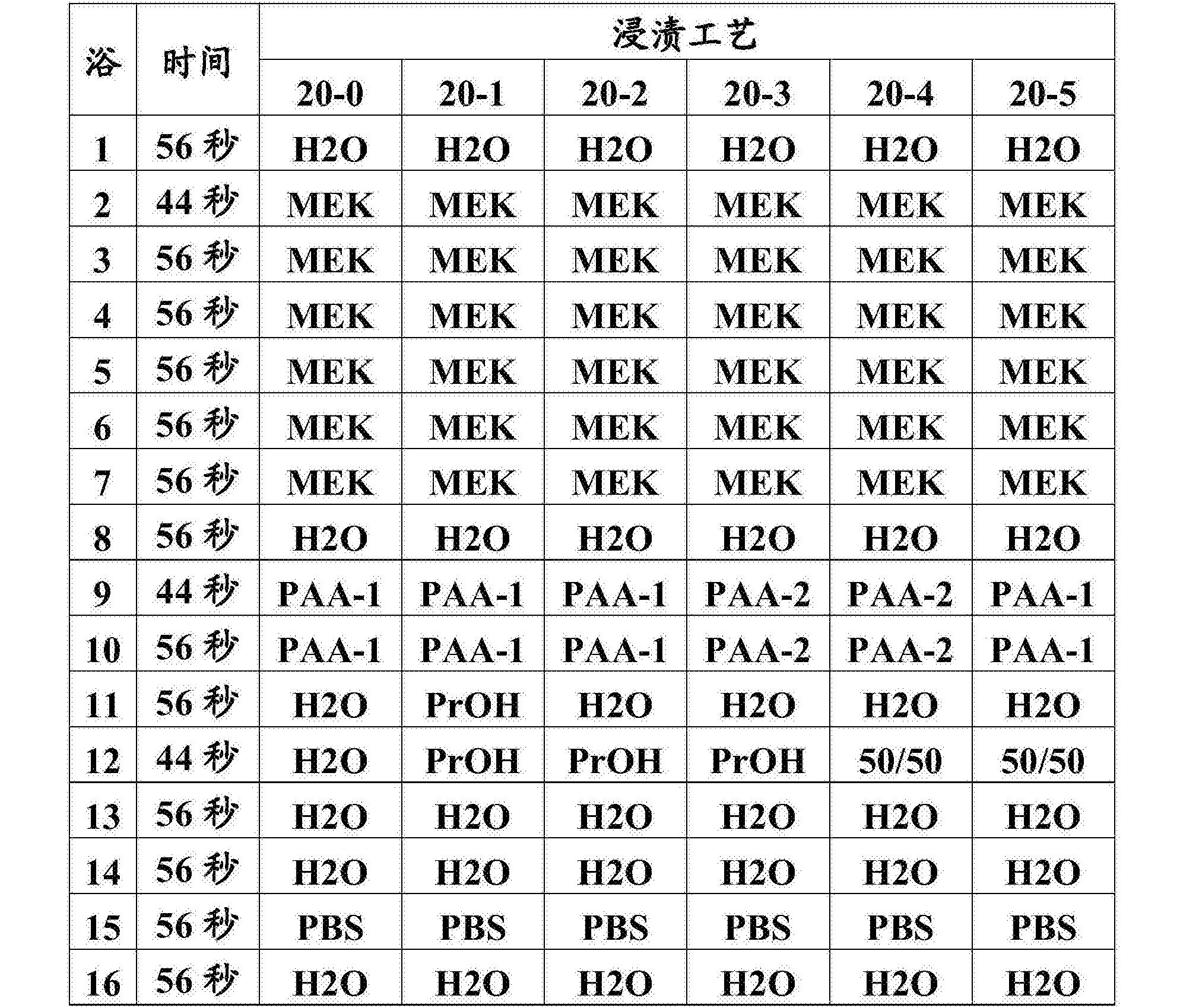 Figure CN106896422AD00321