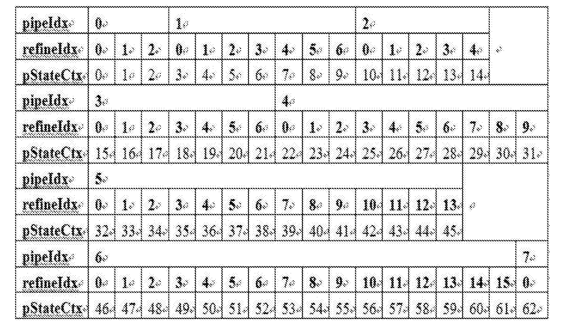 Figure CN107801041AD00501