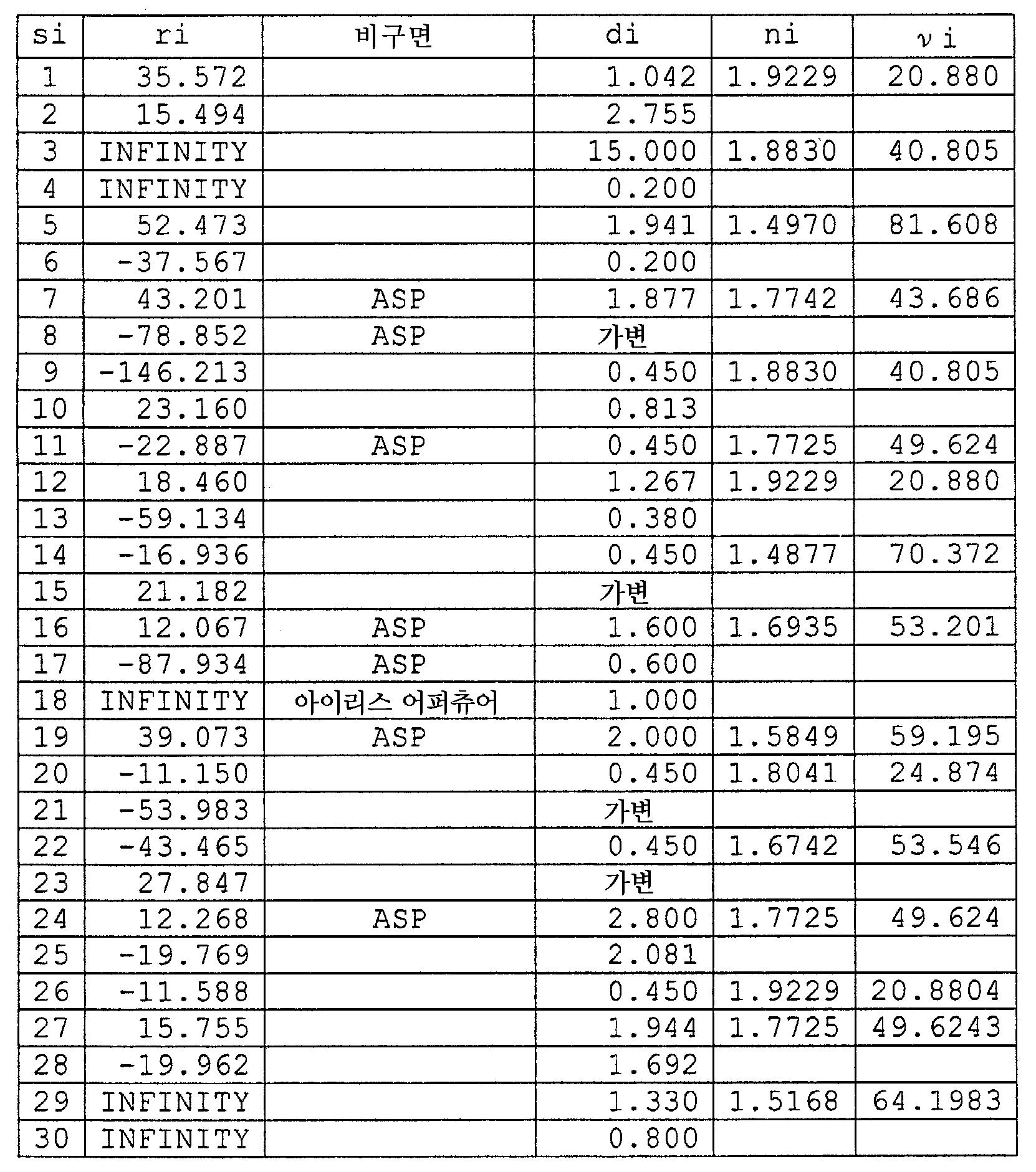 Figure 112005053932449-PCT00005