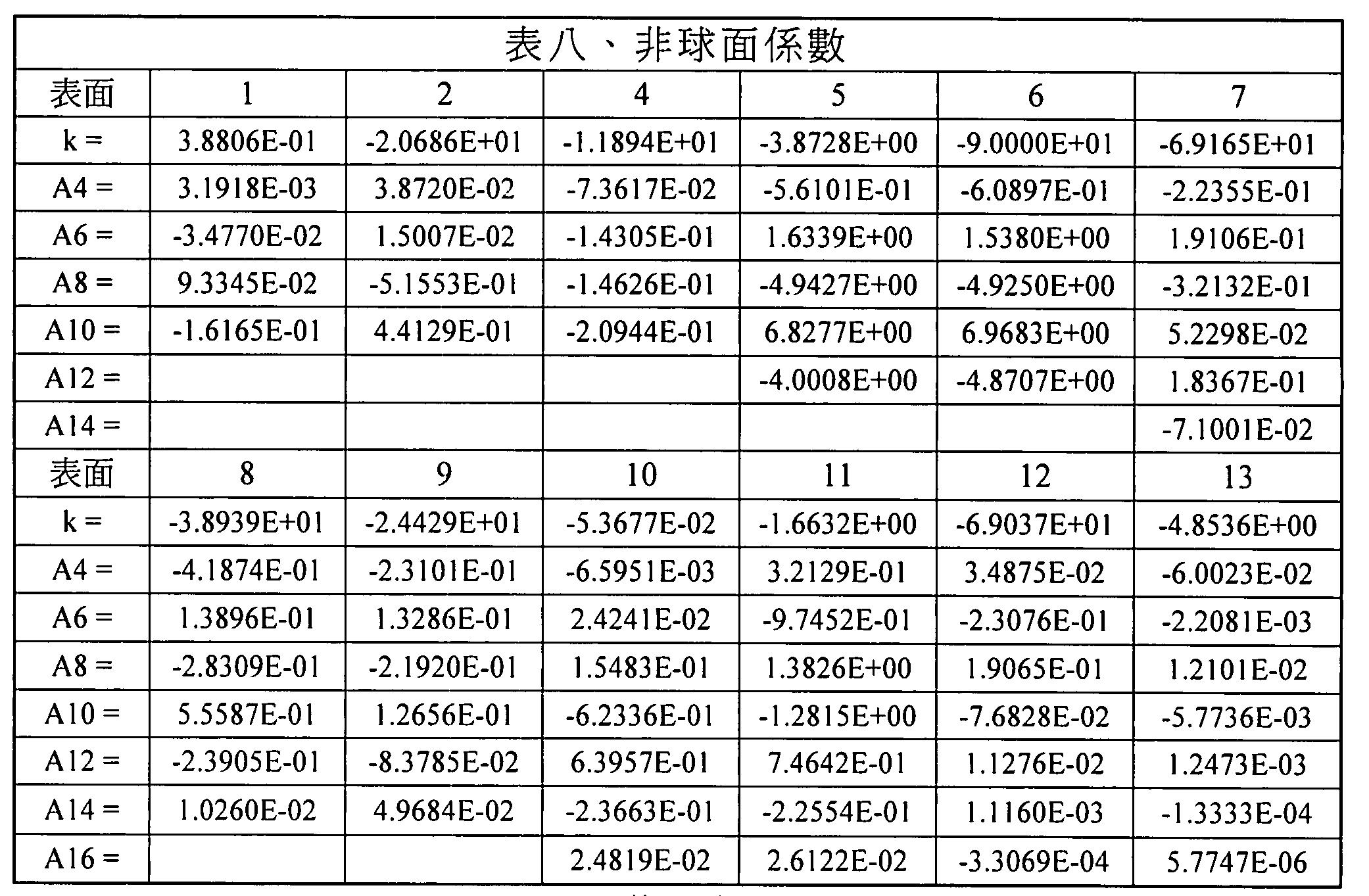 Figure TWI610090BD00019