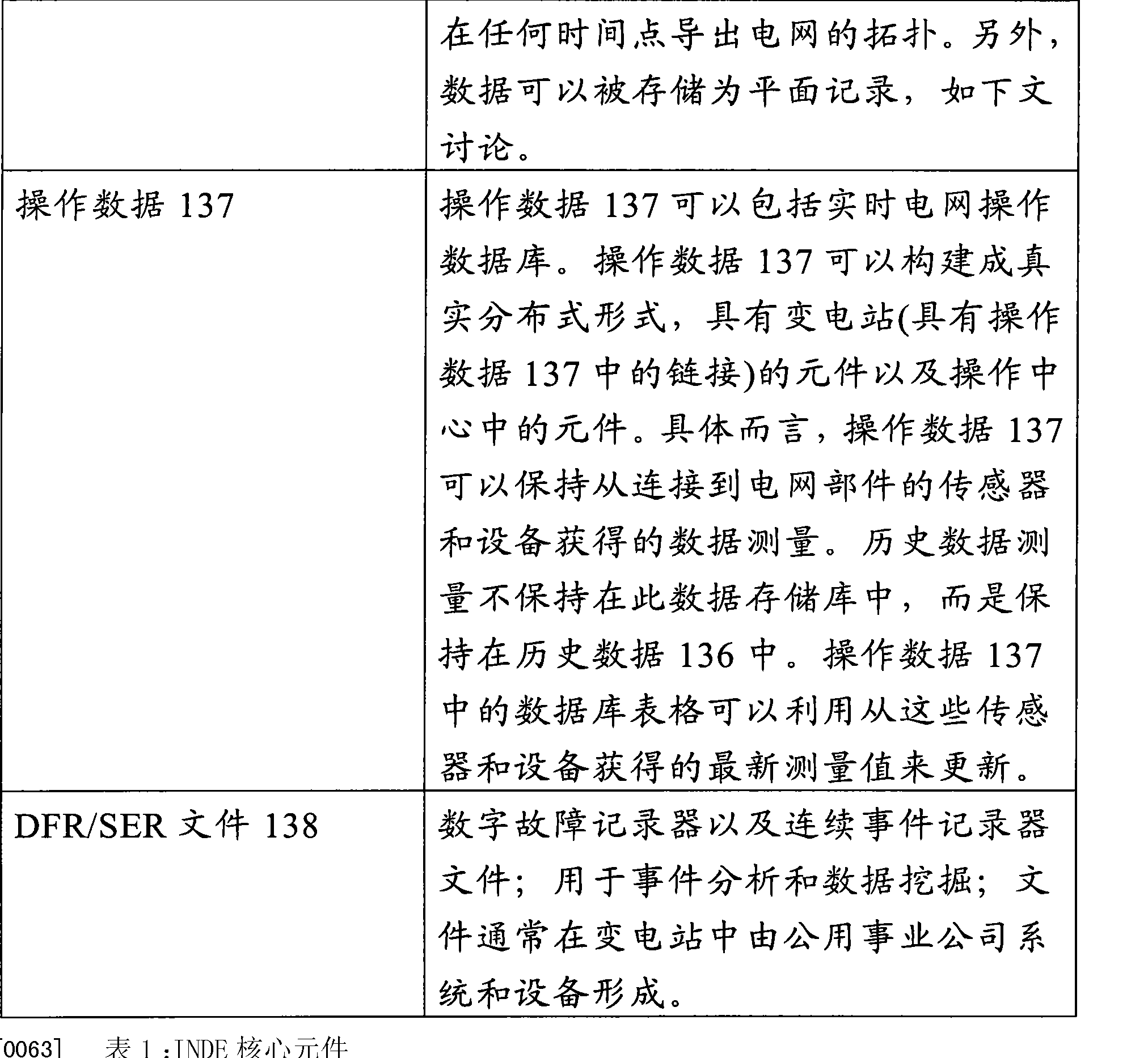 Figure CN102812334AD00171