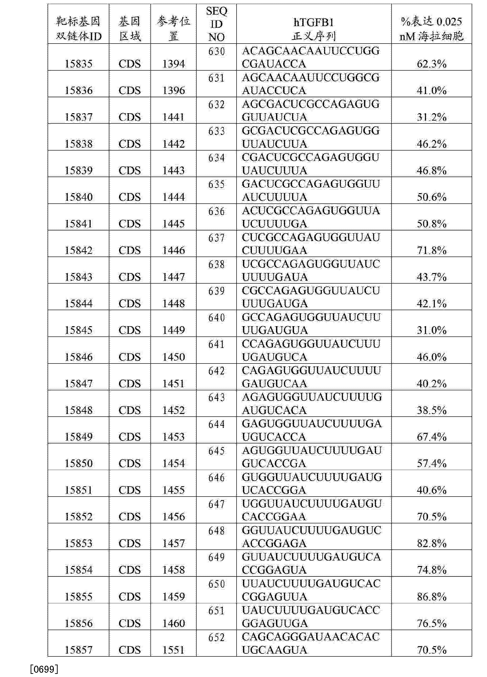 Figure CN103108642BD01121