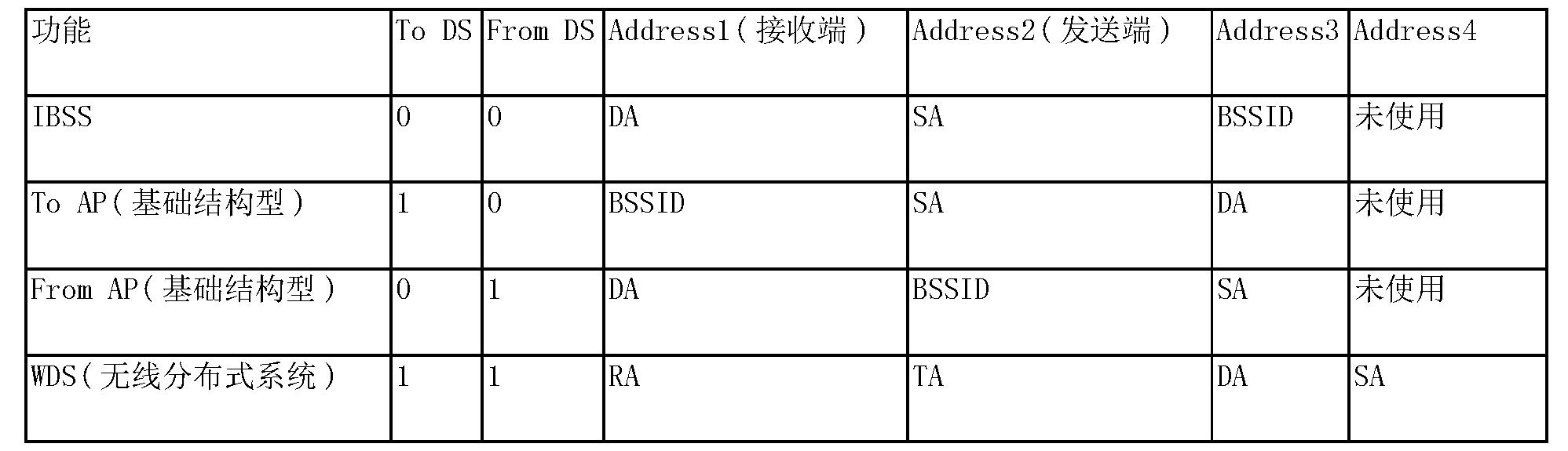 Figure CN105120012AD00092