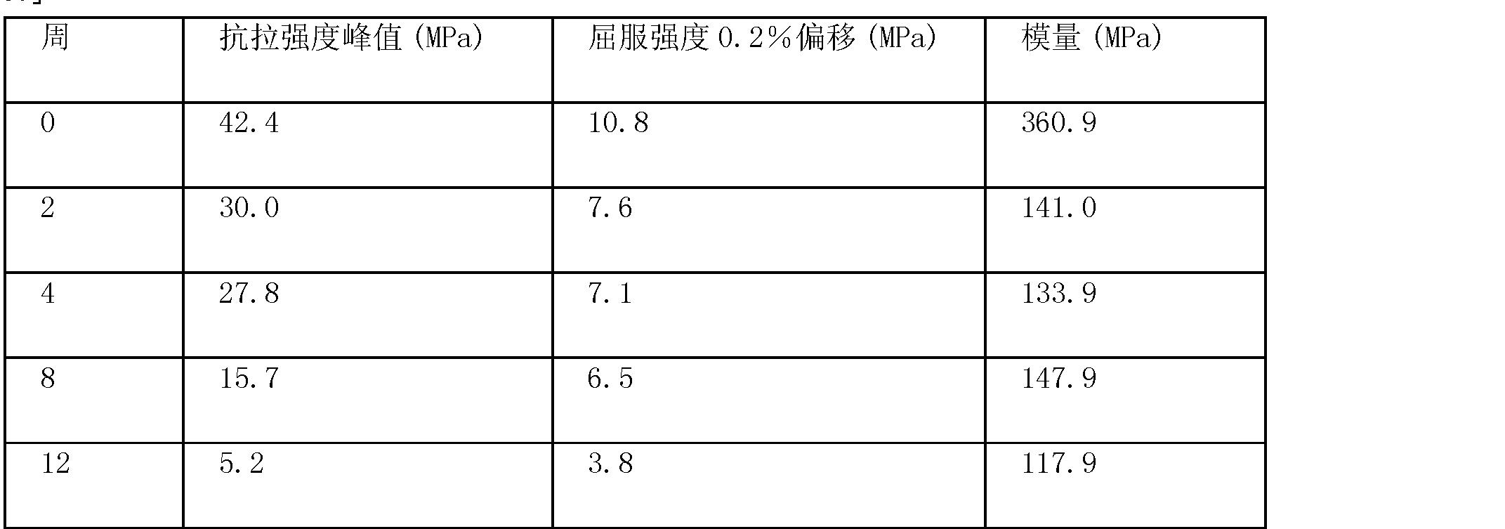Figure CN101018572BD00212