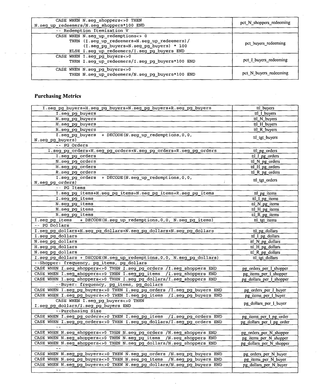 Figure US20030177066A1-20030918-P00061