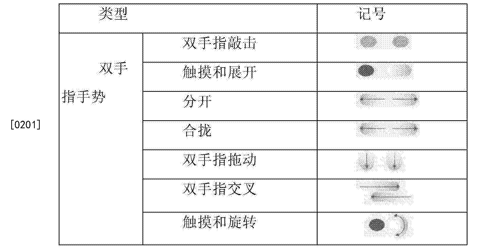 Figure CN103729108BD00191