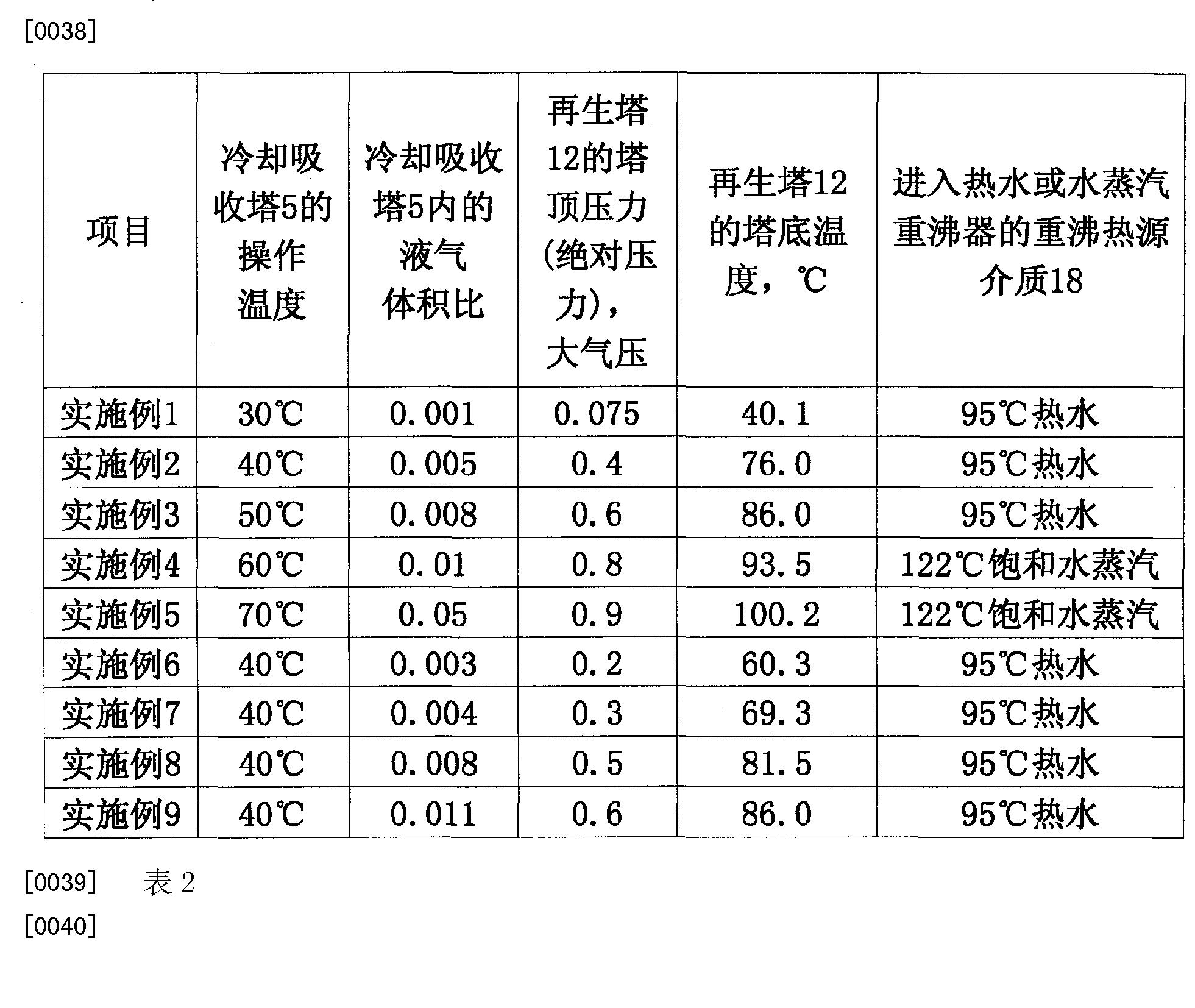 Figure CN102895848BD00081