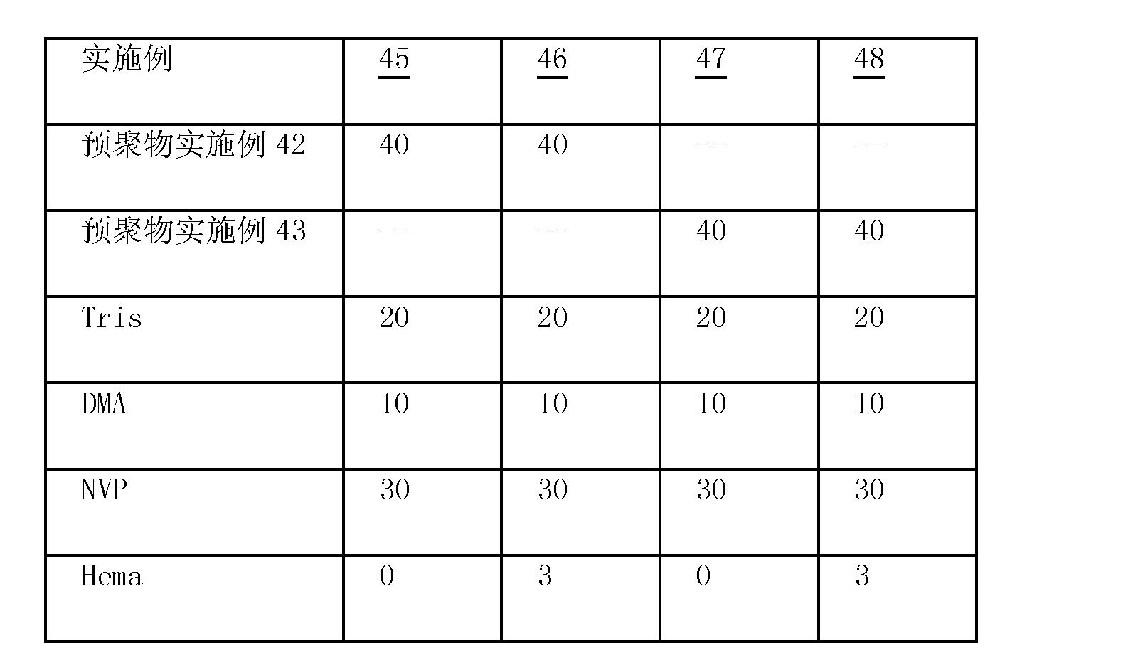 Figure CN101137691BD00211
