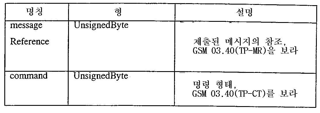 Figure 111999007470301-pct00157