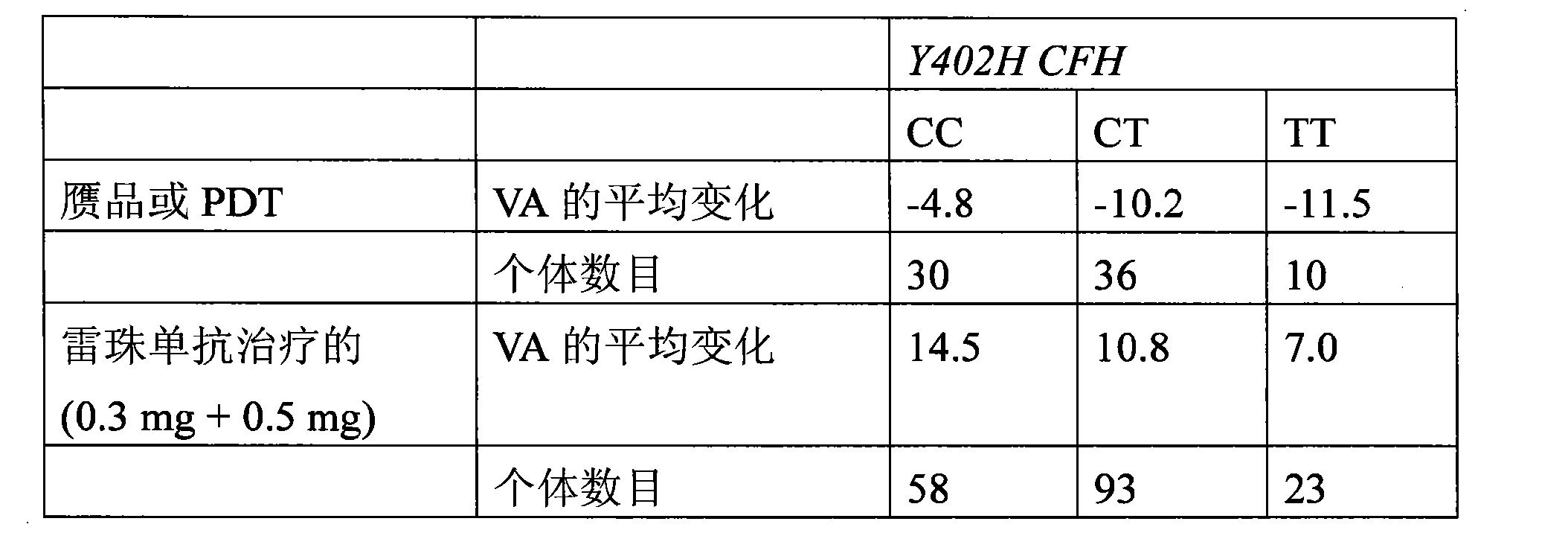 Figure CN102203296BD00171
