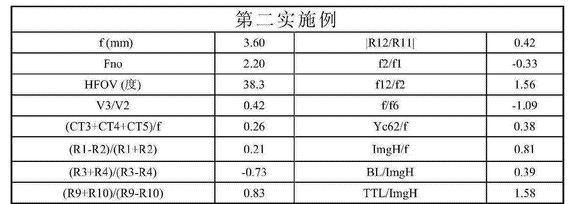 Figure CN105572844BD00171