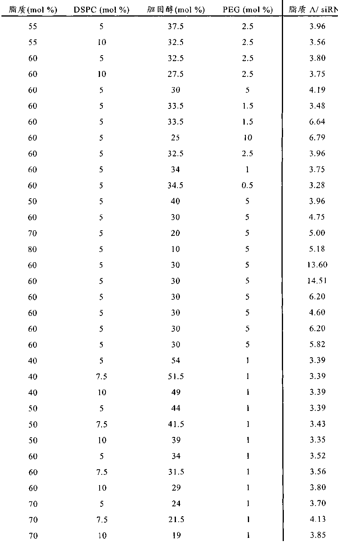 Figure CN102421900BD00461