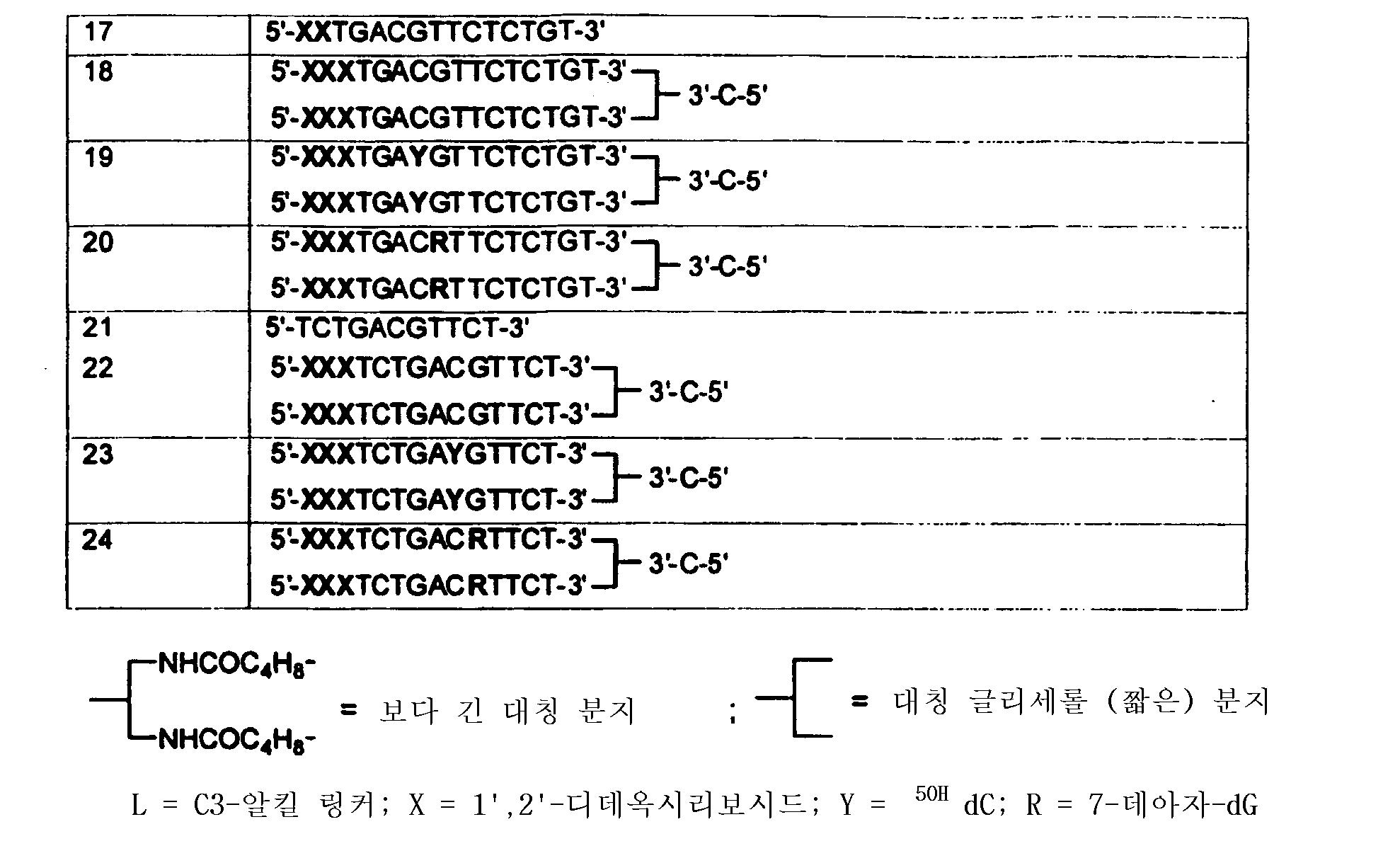 Figure 112004017052430-pct00004